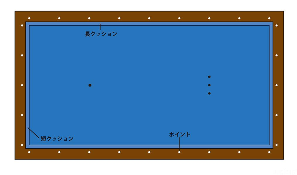 billiard_table_carom