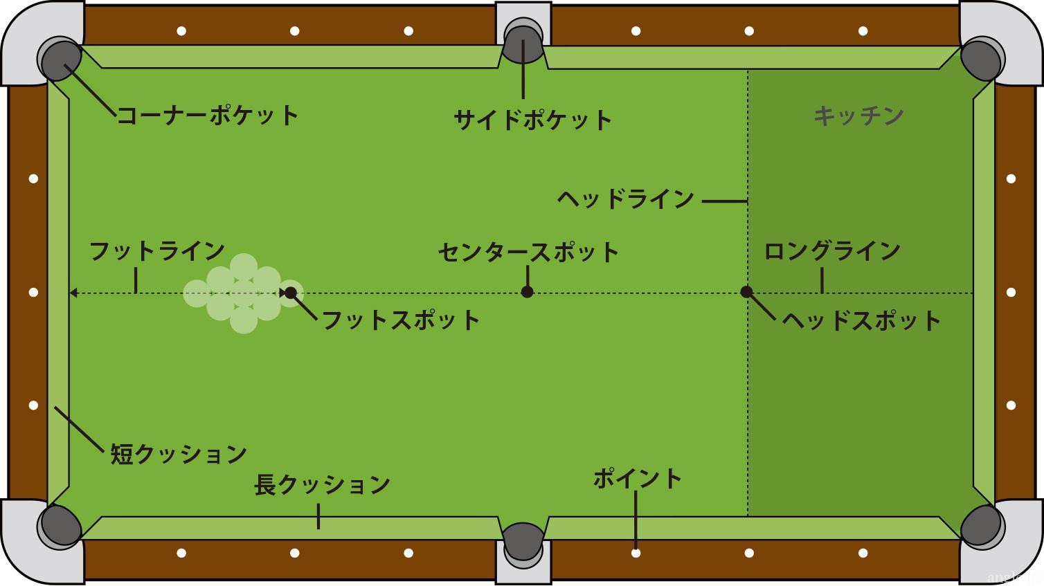 billiard_table_pocket